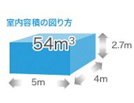 室内容積の図り方